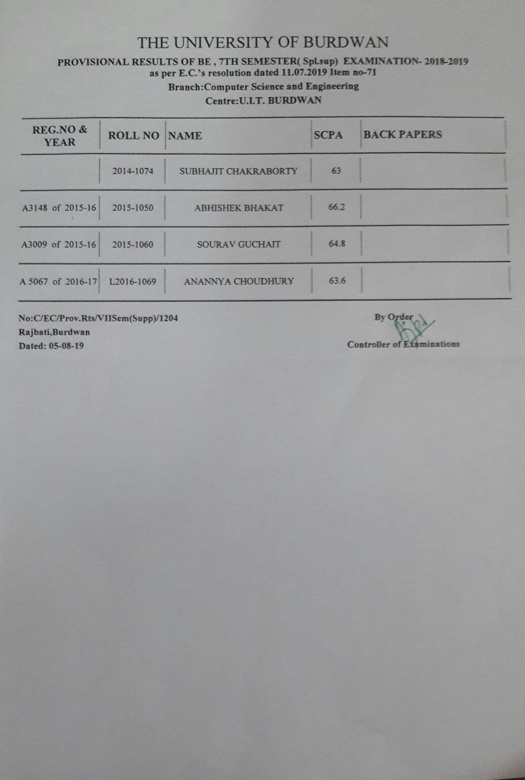 Department of Computer Science & Engineering - UIT Burdwan